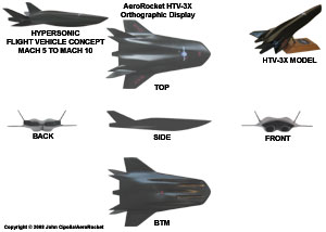 HTV-3X (Blackswift) Design